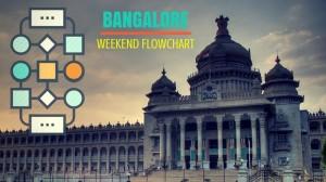 Bangalore_Flowchart