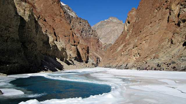 Frozen Zanskar River, Chadar Trek