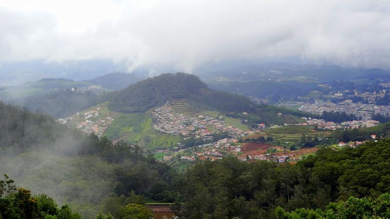 Ooty, Places to visit in January in India