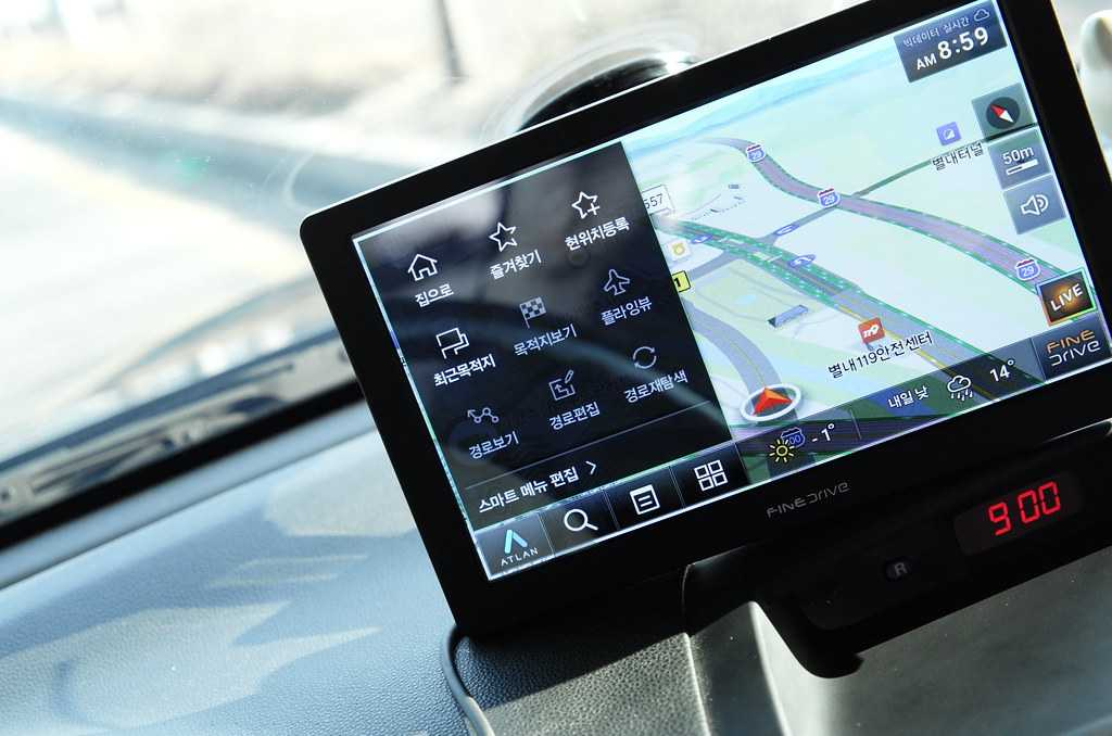 Navigational System in Cars