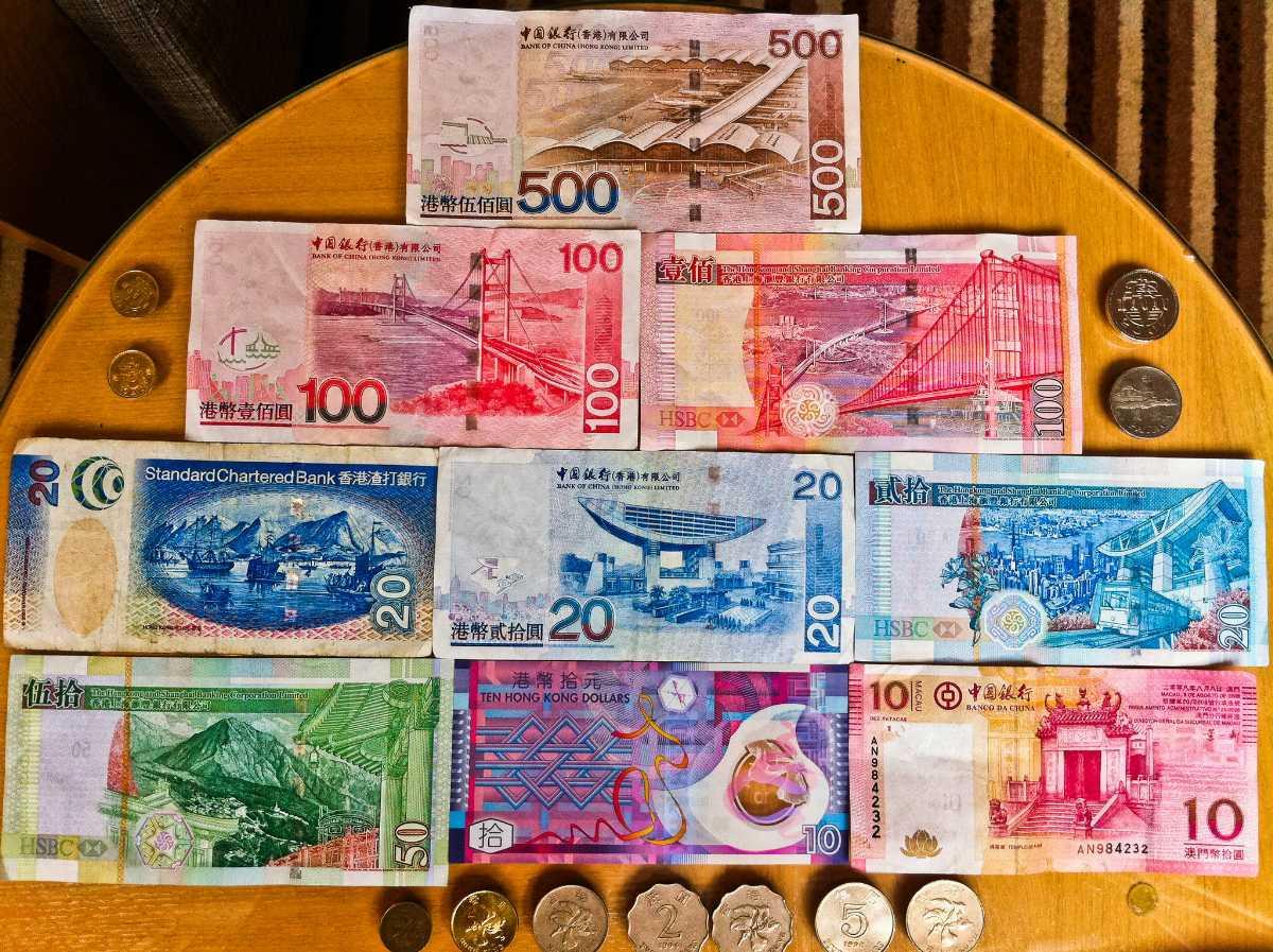 Understanding The Hong Kong Dollar