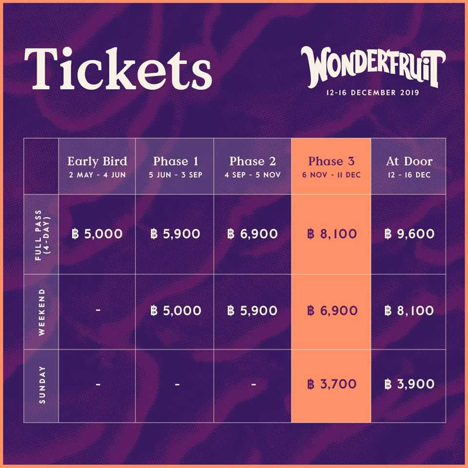 Tickets for Wonderfruit 2019, Thailand