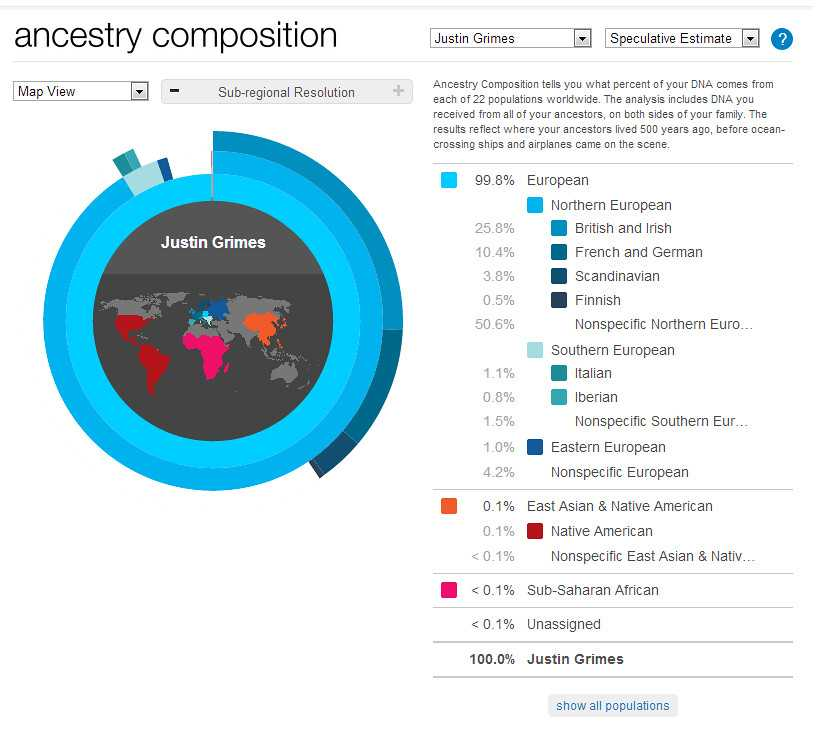 Anxestry sample 23andme