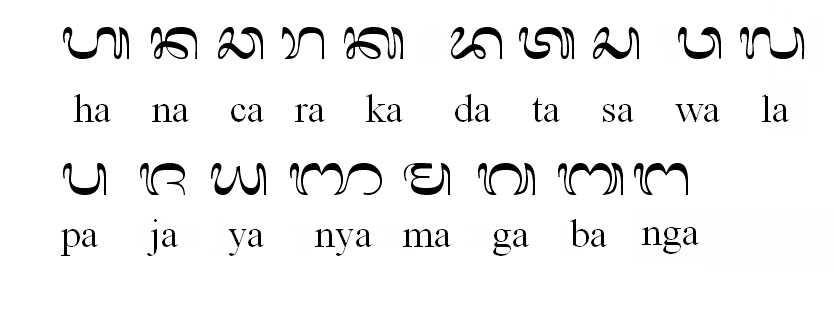 Balinese Script, Language in Bali