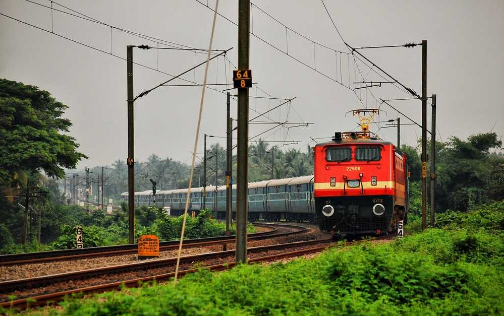 Indian Railways, facts about india