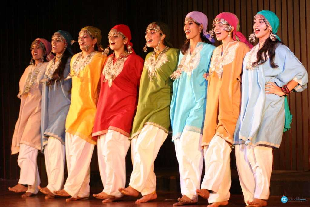 #Travel!! 14 Dance Forms of India And Their States of Origin 12