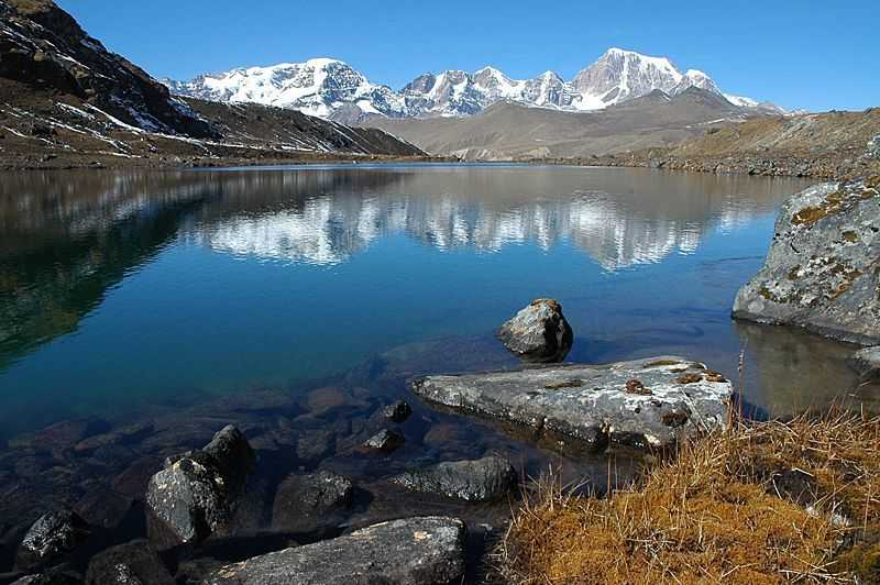 Sikkim, Top States That Are Promoting Eco-tourism In India