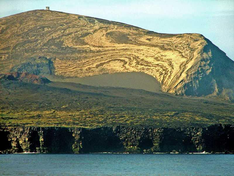Surtsey Island, Forbidden Places around the World