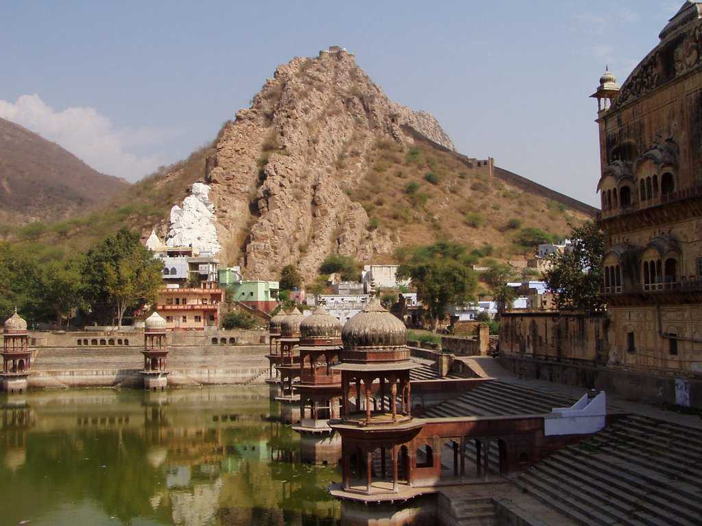 Places To Visit In Alwar Sightseeing And Things To Do In