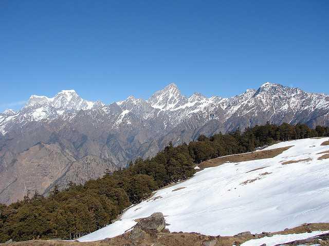 Image result for 3. Auli, Uttarakhand